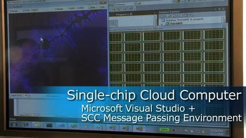 Single-chip Cloud Computer – Microsoft Visual Studio + SCC Message Passing Environment